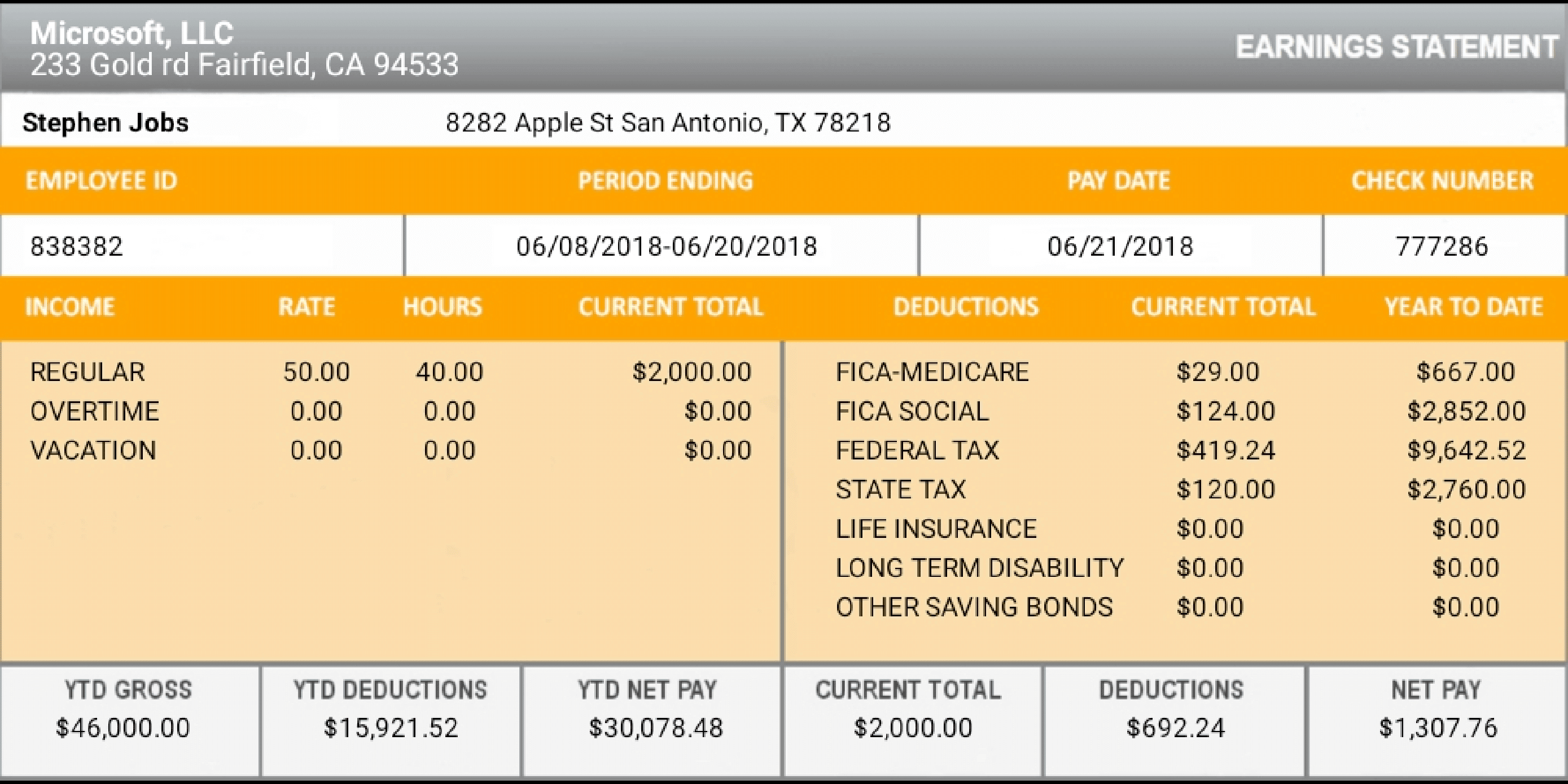 When To Use A Sample Pay Stub